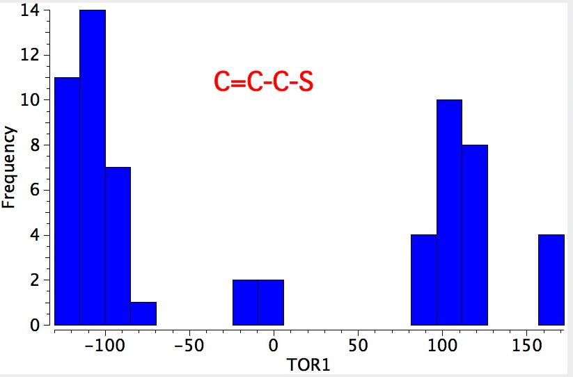 C=C-C-S