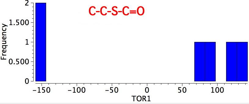 O=C-S-C