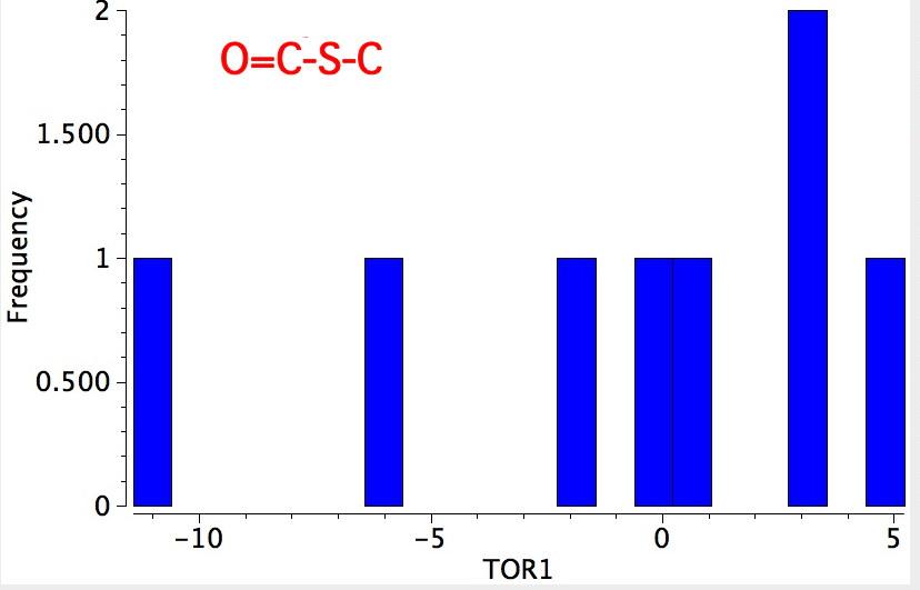 SCC=O